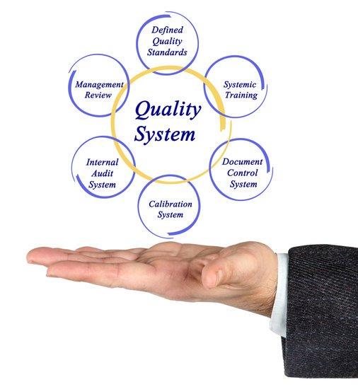 Pentingnya Menerapkan Standar Kualitas Mutu (ISO 9001) untuk Perusahaan
